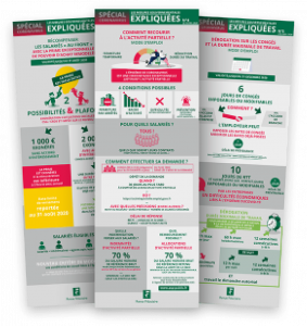 Visuel infographie social covid 19